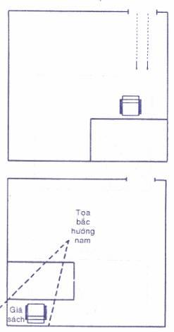 Cách đặt kệ sách giúp con thông minh - Nhà Tọa Bắc hướng Nam