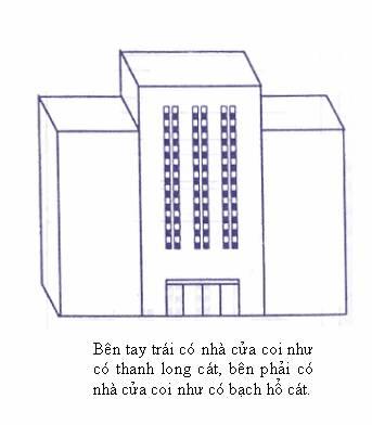 Phong thủy khi mua nhà đất, căn hộ chung cư
