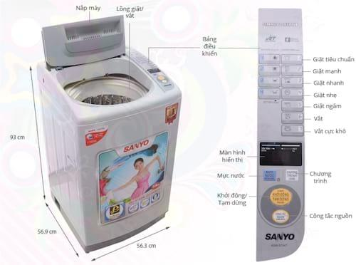 Bảng lỗi máy giặt Sanyo