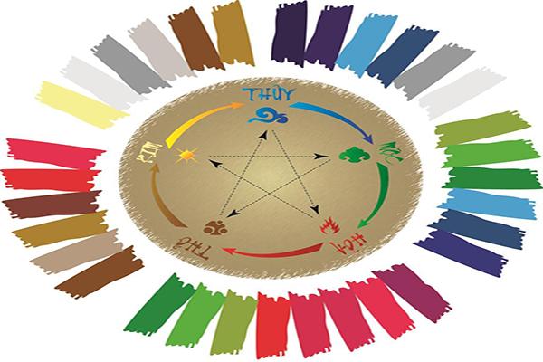Màu sơn và cách chọn ngành nghề kinh doanh phù hợp